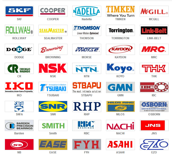 Proudly OEM for Famous Brands...